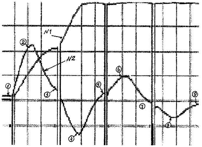 Способ контроля давления газа в тепловыделяющем элементе ядерного реактора