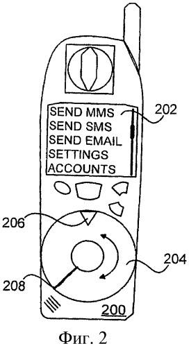 Устройство мобильной связи и способ ввода выбора объекта для представления на дисплее устройства мобильной связи