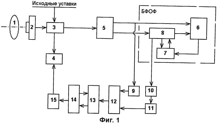 Способ получения изображения с повышенным разрешением и оптико-электронная система для его осуществления