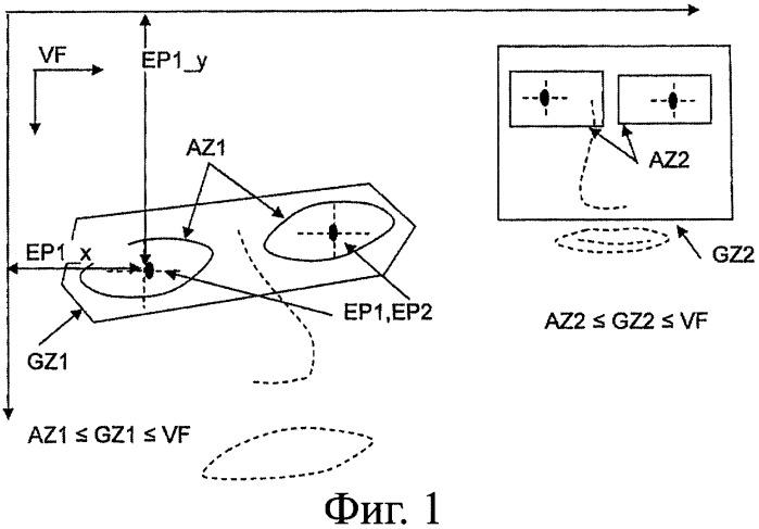 Способ и устройство для обнаружения и отслеживания в реальном времени глаз нескольких наблюдателей