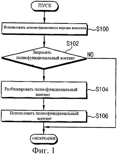 Способ, сервер, процессор разблокирования контента и мобильное устройство