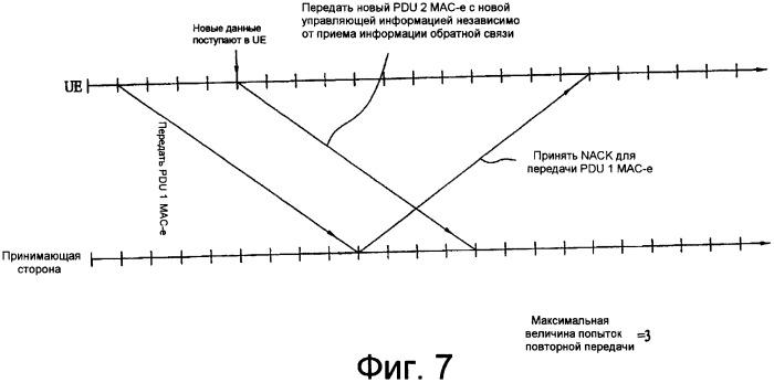 Передача управляющей информации в системе мобильной связи