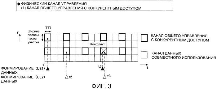 Способ выделения канала связи, система радиосвязи и структура канала связи на участке радиолинии