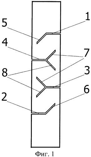 Способ удлиняющей тенотомии