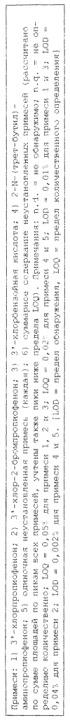 Препараты соли бупропиона с модифицированным высвобождением