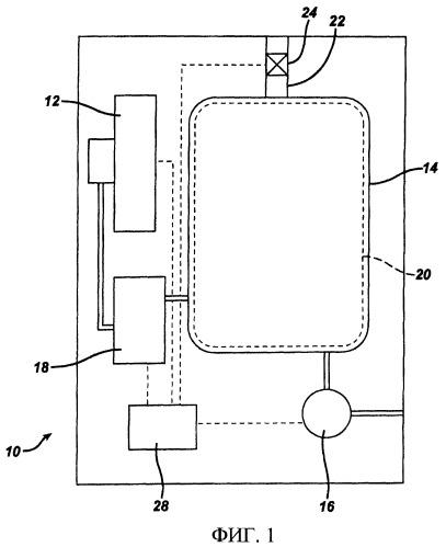 Система манипулирования кассетой со стерилизующим веществом с каналом передачи данных