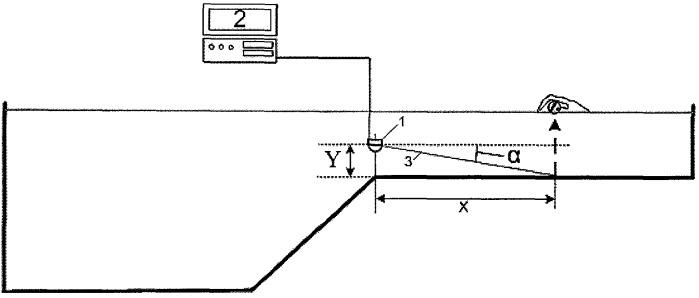 Лазерный тренажер для тренировки пловцов