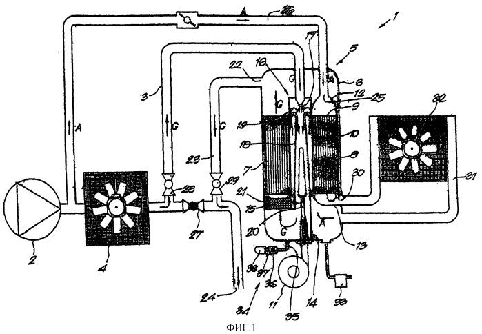 Способ и устройство для сушки газа