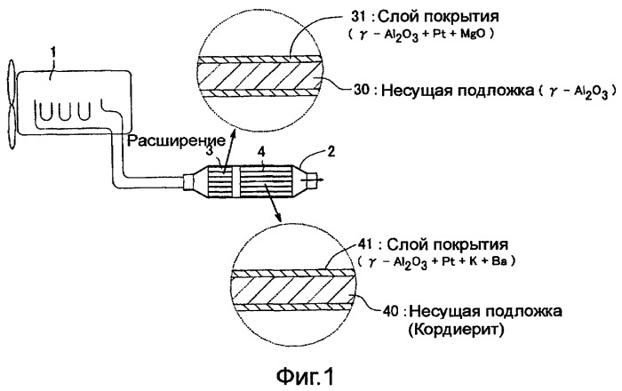 Конвертер выхлопного газа