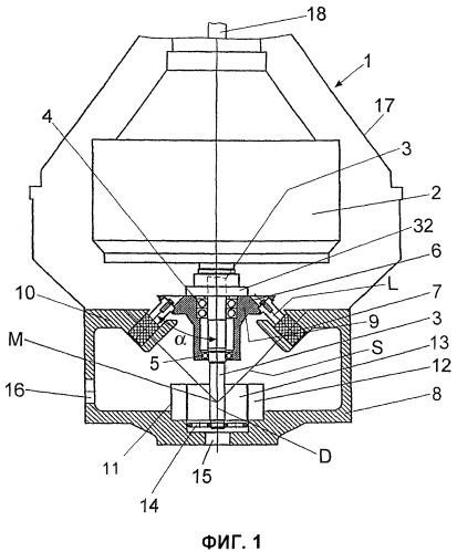 Сепаратор с прямым приводом