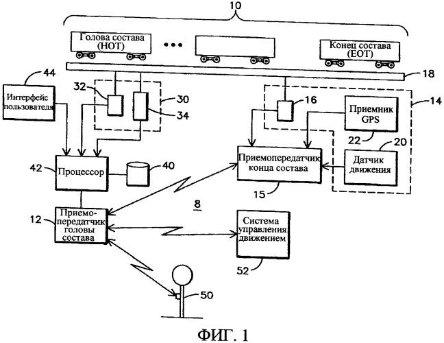 Способ и компьютерный программный продукт для слежения за целостностью железнодорожного состава