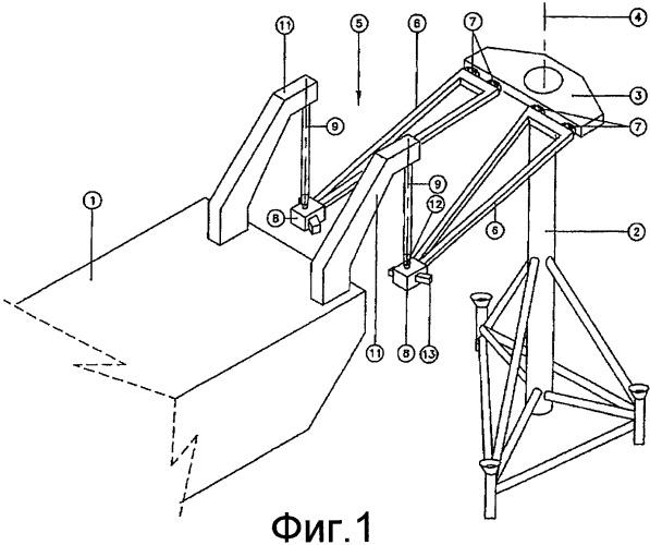 Причальная система для плавучей конструкции