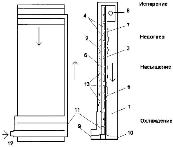 Способ дистилляции однородных жидкостей и разделения смесей жидкостей и устройство для его реализации