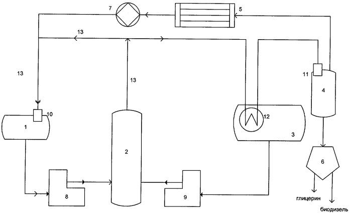 Способ непрерывного получения биодизельного топлива и устройство для его осуществления