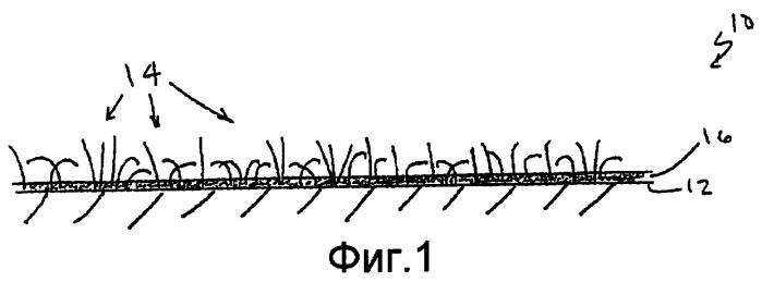 Способ для придания жесткости синтетическим лентам синтетического травяного покрытия