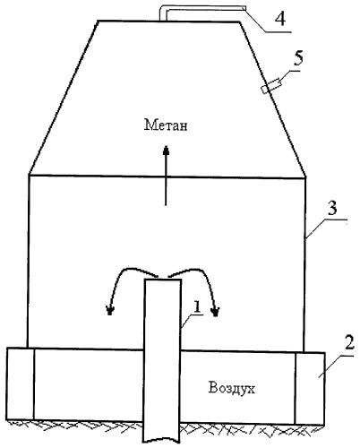 Способ улавливания метана из исходящей струи воздуха