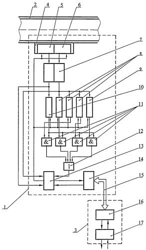 Сигнализатор прохождения по трубопроводу очистных или диагностических объектов