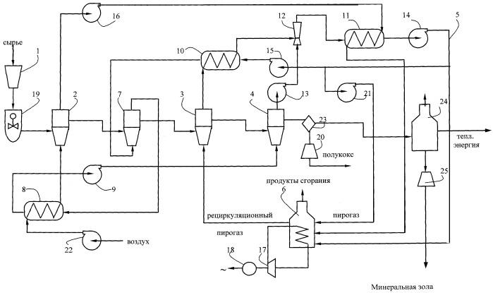 Установка для мультифазового пиролиза органического сырья