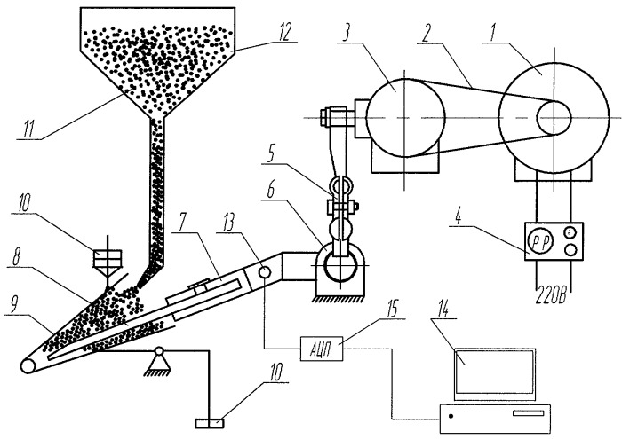 Установка для испытания на абразивный износ рабочих органов почвообрабатывающих машин