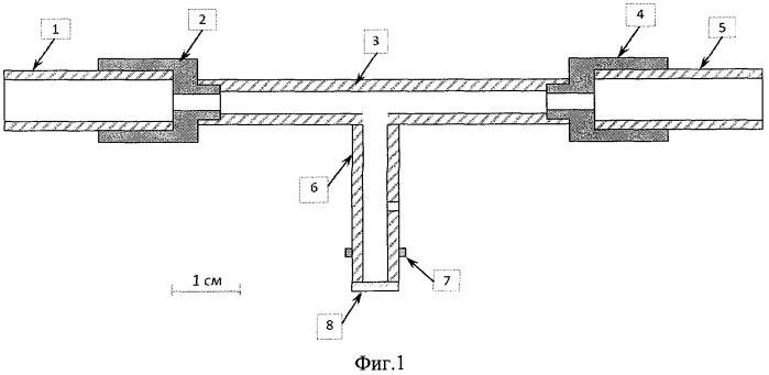 Устройство для спектрального анализа состава вещества