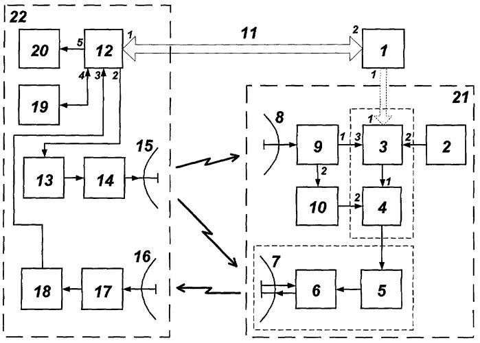 Способ и устройство маркировки объектов при помощи электронного номера-пломбы, осуществляющей информационный обмен со считывающим устройством с использованием секретного кодирования на основе асимметричных ключей