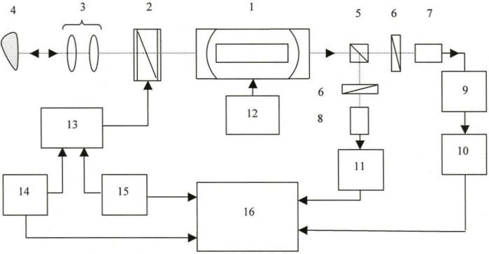 Способ регистрации отраженного лазерного излучения и устройство для регистрации отраженного лазерного излучения