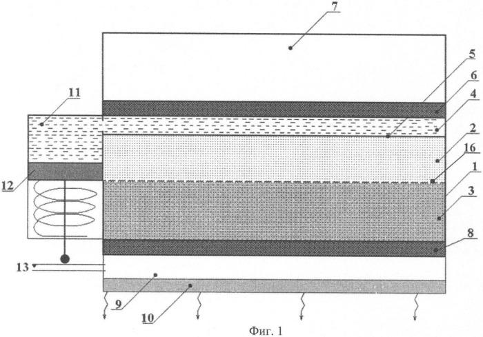 Устройство термостабилизации радиоэлектронной аппаратуры