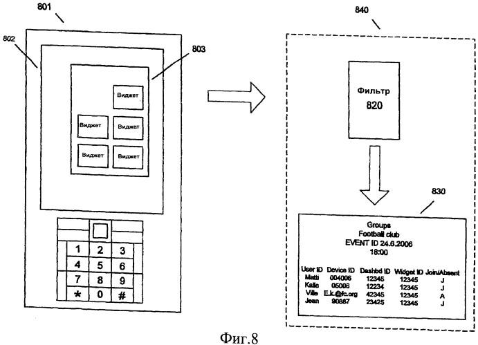 Способ и система для конфигурирования интерфейса пользователя