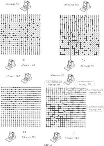 Способ сравнительной оценки структур информационно-вычислительной сети