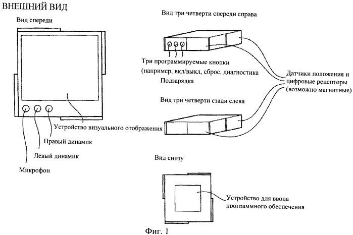 Управляемые интерактивные устройства