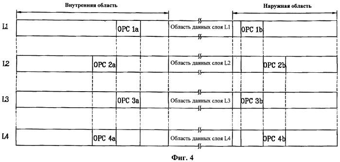 Носитель записи и способ и устройство для записи данных на носитель записи