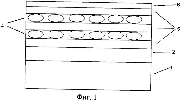 Многослойная магниторезистивная композитная наноструктура