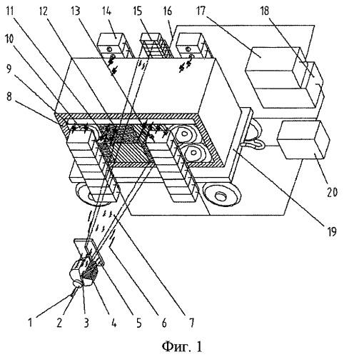 Мишень, преобразующая излучение в фотонейтроны, и источник рентгеновского излучения и фотонейтронов