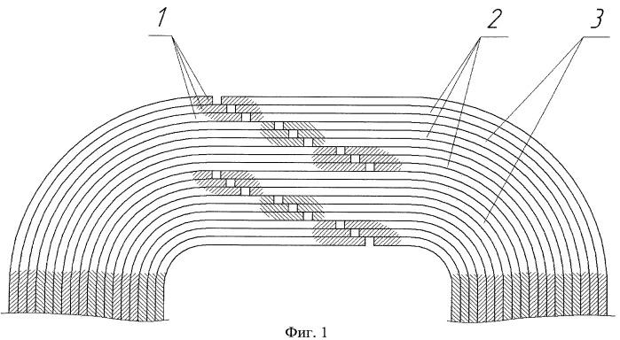 Способ изготовления ленточного магнитопровода распределительного трансформатора
