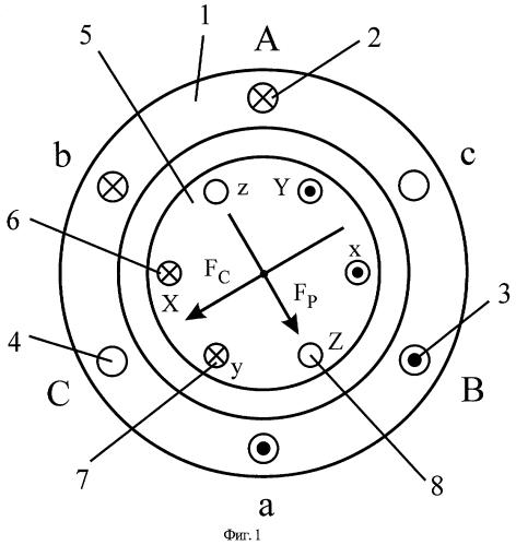 Асинхронный электропривод с фазным ротором