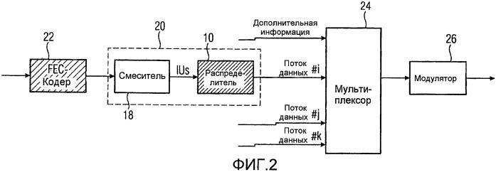 Устройство перемежения и приемник для сигнала, сформированного устройством перемежения