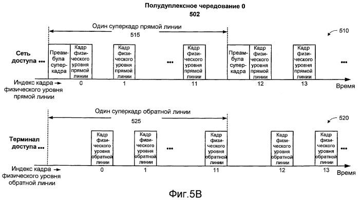 Полудуплексная связь в системе дуплексной связи с частотным разделением