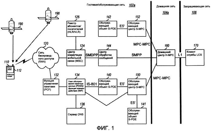 Способ и устройство для поддержки служб определения местоположения при роуминге