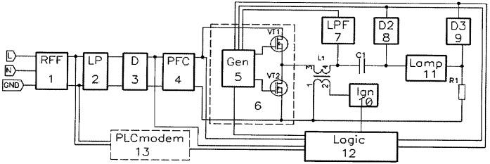 Интеллектуальный электронный балласт для газоразрядных ламп высокого давления