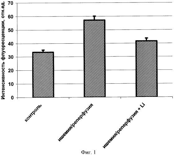 Применение солей лития для лечения острой почечной недостаточности