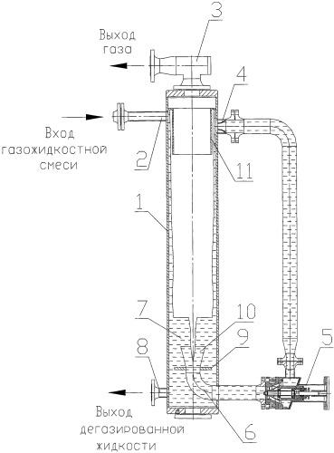 Способ разделения газожидкостных смесей и газожидкостный сепаратор для его осуществления