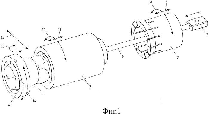 Устройство для свободной гибки продольных профилей и комбинированное устройство для свободной гибки и гибки протягиванием продольных профилей