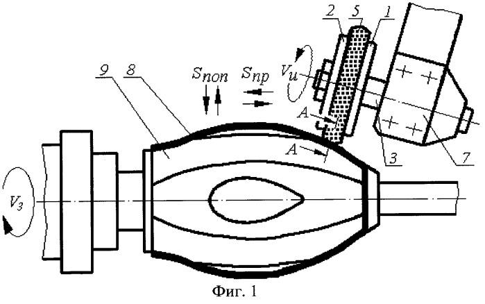 Способ обкатки тонкостенных полых изделий