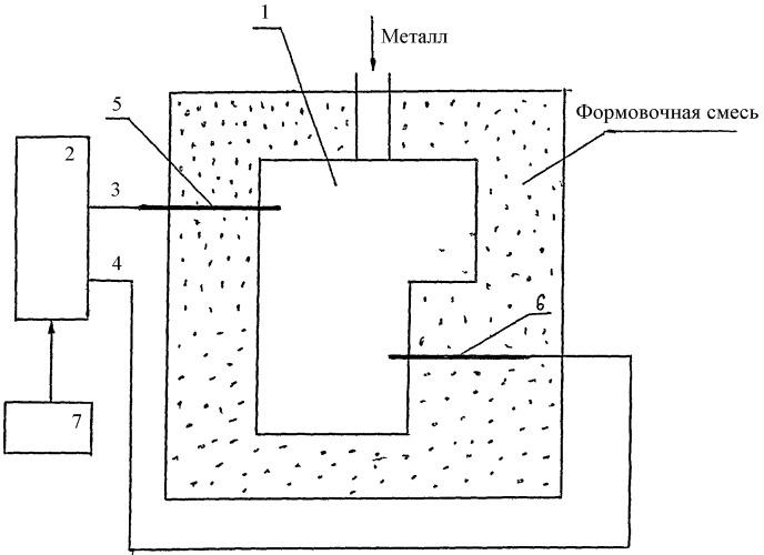 Установка для обработки электромагнитным излучением расплавленного металла