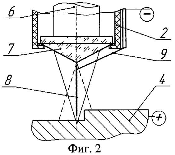 Способ обработки токопроводящих материалов