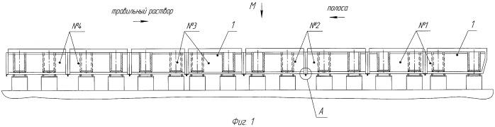 Способ изготовления и ремонта травильных ванн непрерывных травильных агрегатов