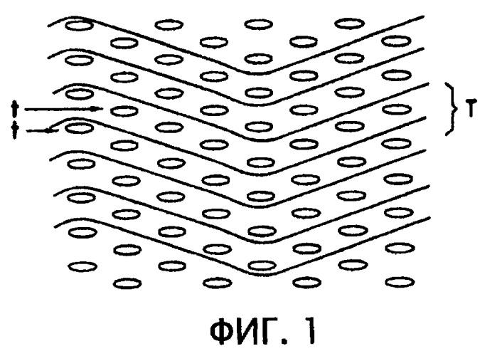 Упрочняющая волоконная структура для детали из композиционного материала и деталь, содержащая эту структуру