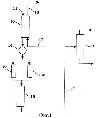 Способ алкилирования ароматических углеводородов в жидкой фазе