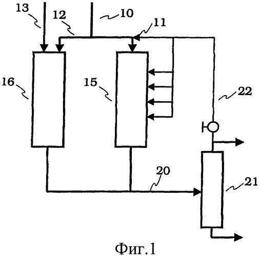 Производство бензина полимеризацией олефина с алкилированием ароматики