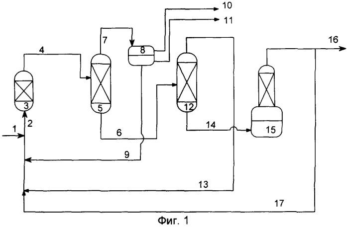 Способ получения алкил(мет)акрилатов